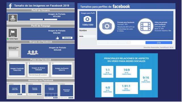 formatos de contenido en redes sociales